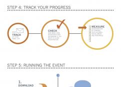 Event Marketing Infografik