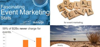 Event Marketing in Zahlen