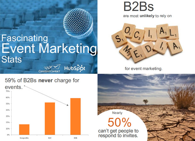 Artikelbild für: Event Marketing in Zahlen – Umfrage unter Nonprofit, B2B und B2C Unternehmen