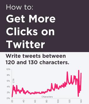 Artikelbild für: Infografik: wie ihr mehr Klicks bei Twitter bekommt