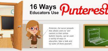 Pinterest für Seminare & Meetings - Infografik