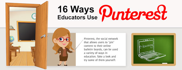 Artikelbild für: Wie man Pinterest für Seminare & Meetings nutzen kann – Infografik