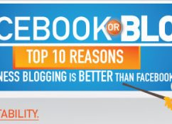 Warum Blogs besser sind - Infografik