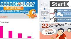 4-Infografiken-Social-Media-Content-Marketing
