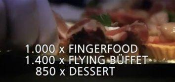 Event in Zahlen - Video
