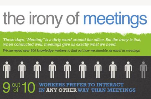 Artikelbild für: Wie man Meetings optimiert & was Teilnehmern wichtig ist
