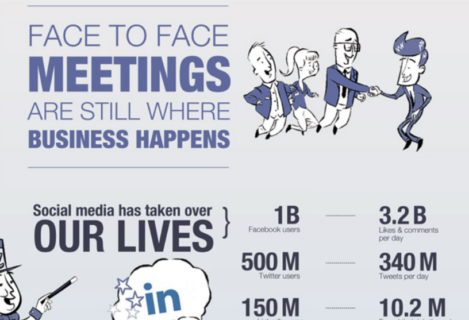 Artikelbild für: Infografik: Face to Face Meetings & Events sind immer noch sehr wichtig
