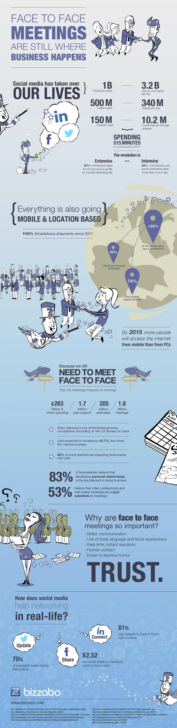 face-to-face-meetings-infographic
