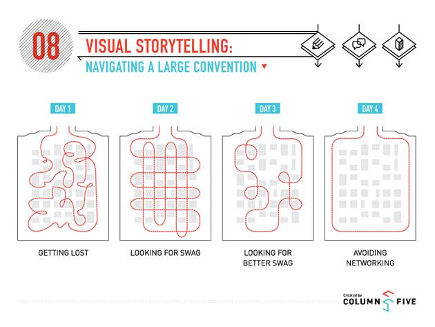 Artikelbild für: Strategien eines Messebesuchers – Visual Storytelling