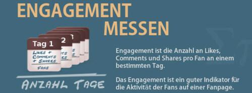 Artikelbild für: Interaktionsrate: Facebook Resonanz messen – Infografik