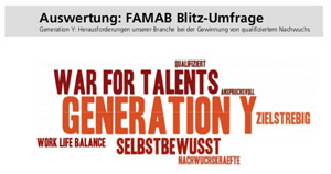famab-umfrage-genration-y