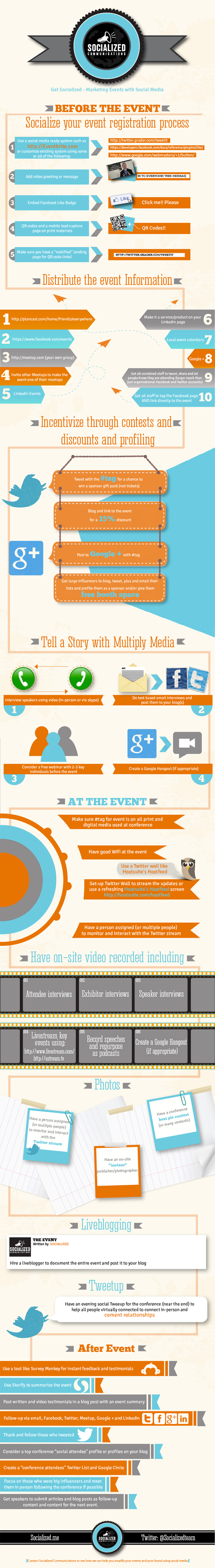 infografik-social-media-events