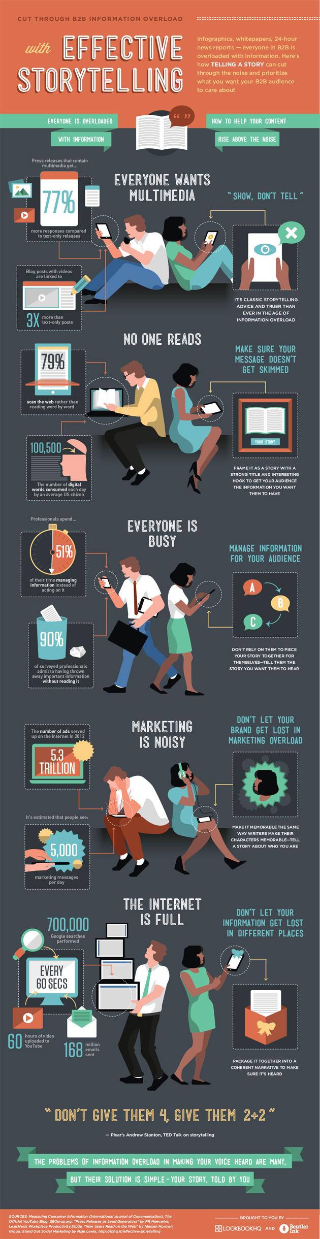 storytelling-infografik-630