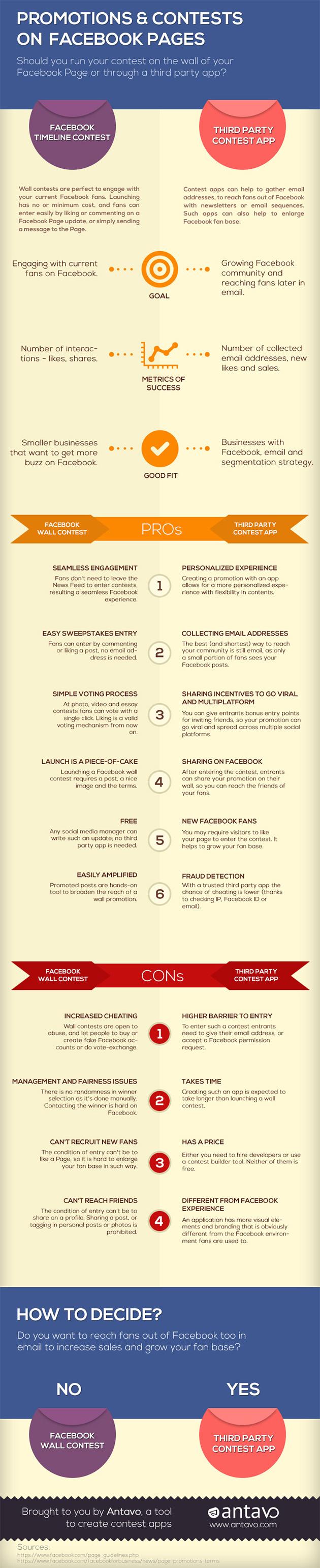 infografik-facebook-gewinnspiele