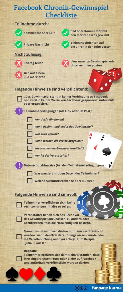 Gewinnspiele Facebook