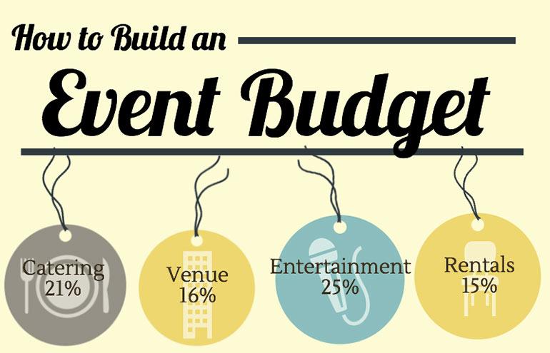 infografik-event-budget-berechnen-header