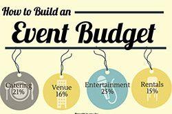 infografik-event-budget-berechnen-preview