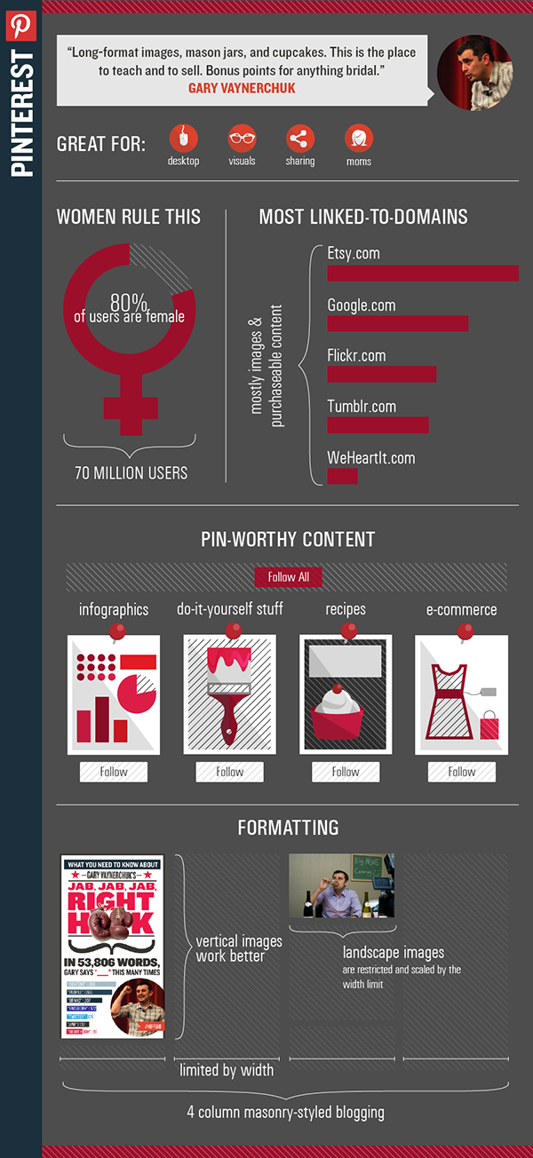 social_platforms_infographic_Pinterest