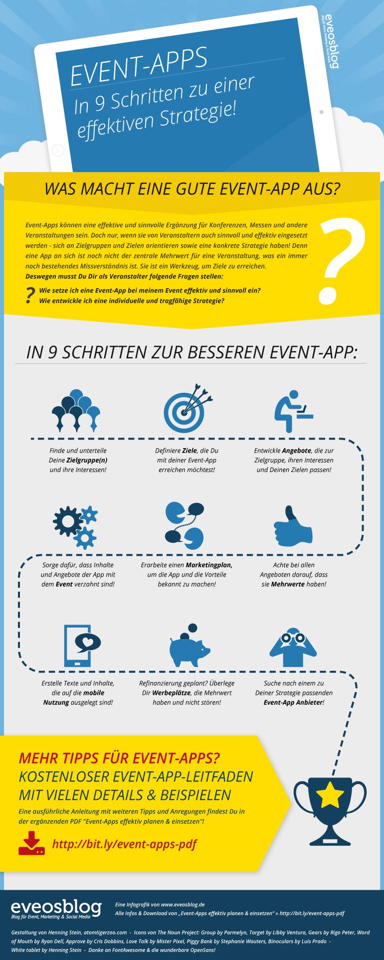 event-apps strategie entwickeln infografik