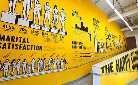 """Artikelbild für: Sagmeister & Walsh  Ausstellung """"The Happy Show"""" – Besucherbericht & Link-Tipp"""