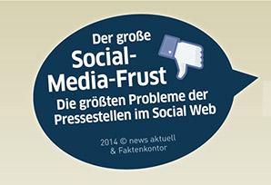 Artikelbild für: Social Media Marketing: Frust oder Erfolg? Die aktuell größten Probleme für Firmen + Umfrage