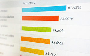 umfrage-ergebnis-social media marketing events