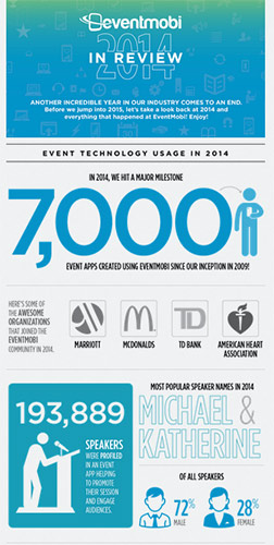 eventmobi-infografik