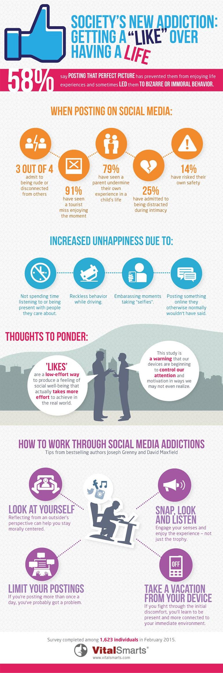 infografik-social-media-ablenkung-bei-erlebnissen
