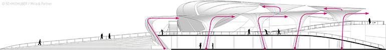 Konzeptionsschnitt-Pavillon