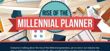 infografik-wie-generation-y-event-planer-locations-buchen