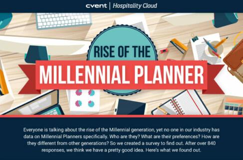 Artikelbild für: Infografik: wie Locations die jüngere Generation von Eventplanern erreicht