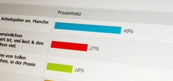 Umfrage-Ergebnisse-Weiterbildung-in-der-Eventbranche2
