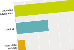 Artikelbild für: Wertschätzung, Gehälter & brennende Themen der Eventbranche – Umfrage der Cim