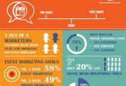 social-media-management-fuer-events-infografik-preview