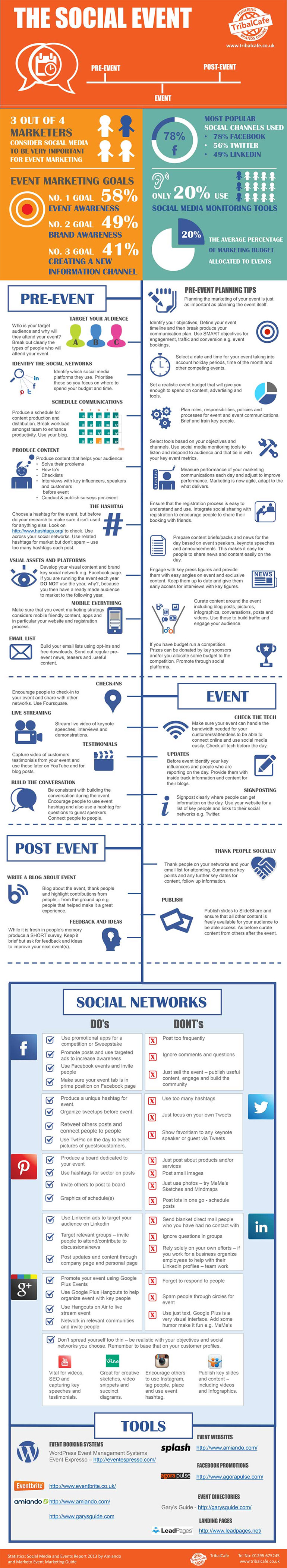 social-media-management-fuer-events-infografik